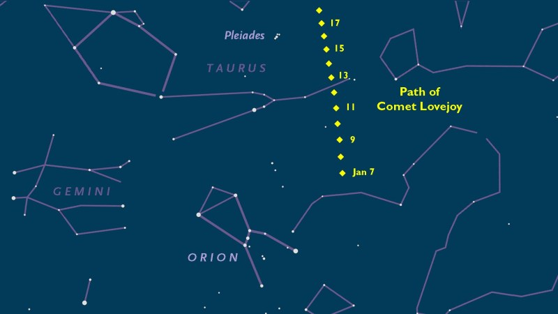 Comet_Lovejoy_Jan2015_chart